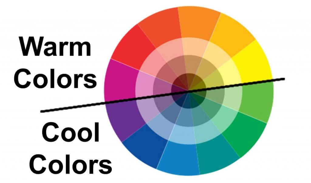 La rueda de color divide los subtonos en fríos y cálidos.